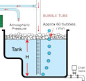 49_Bubbler System Level Measurement