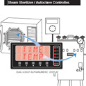 54_Steam Sterilizer / Autoclave Controller