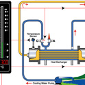 40_Heat Exchanger with Heating / Cooling Cycle Control