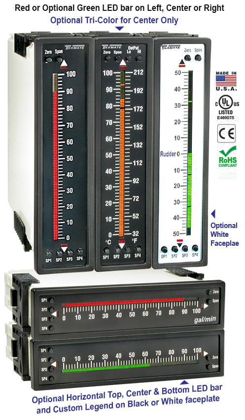 Texmate Panel Meter FL-BQ-PROCESS